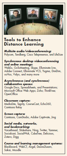 Tools to Enhance Distance Learning