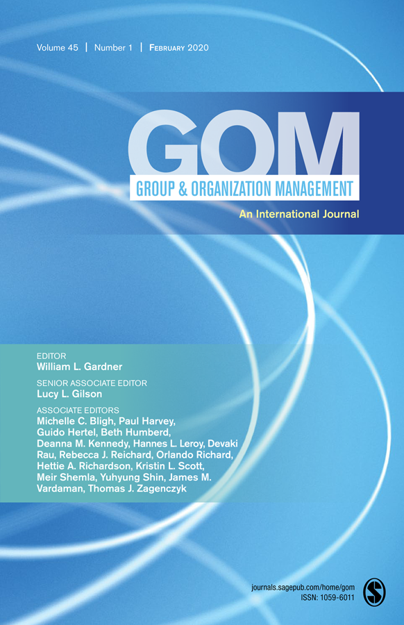 Group & Organization Management