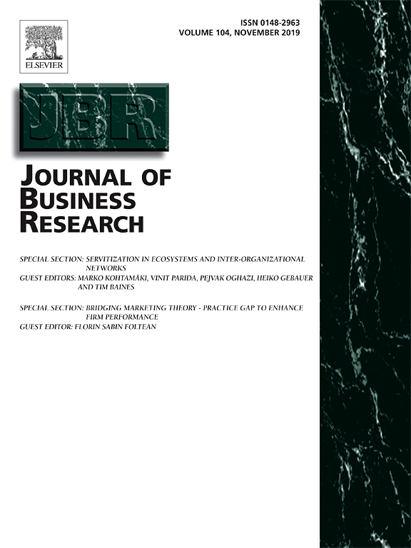 Journal of Business Research journal cover