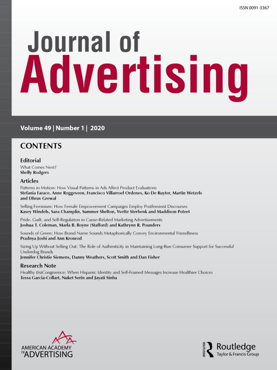 Journal of Advertising journal cover