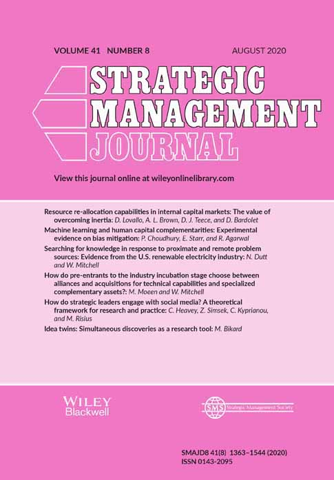 Strategic Management Journal journal cover