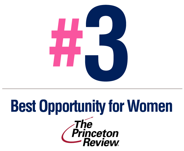 Best Opportunity for Women Pepperdine